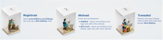 Langkah menggunakan KlikPay